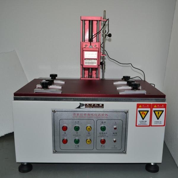 Mobile phone testing equipment